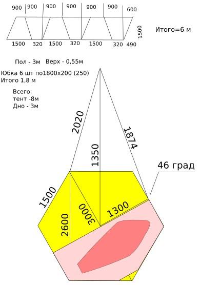 Тент палатка шатер пирамида выкройка схема